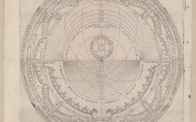 astrologie 400x250 - Odkrytepravdy.cz